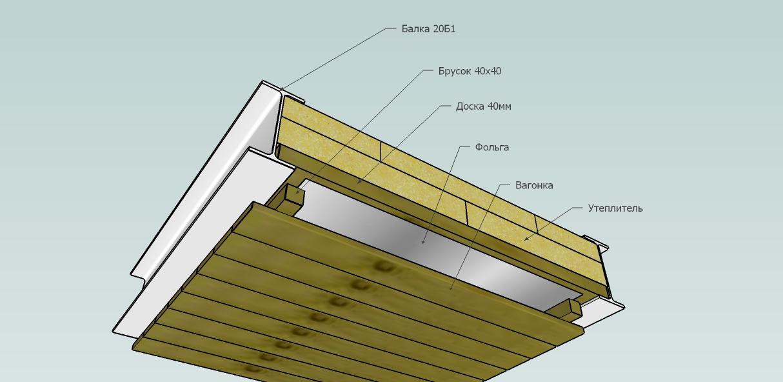 Как сделать потолок и крышу для бани своими руками