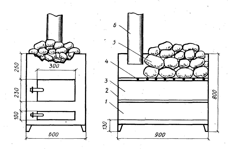 Как сделать печь для бани своими руками из металла чертежи