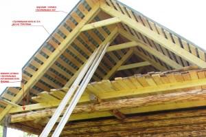 Особенности монтажа двускатной крыши на баню