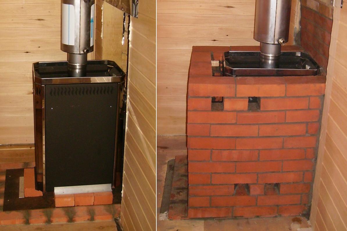 или функциональное можно ли обложить железную печь кирпичом в гараже которых шьют
