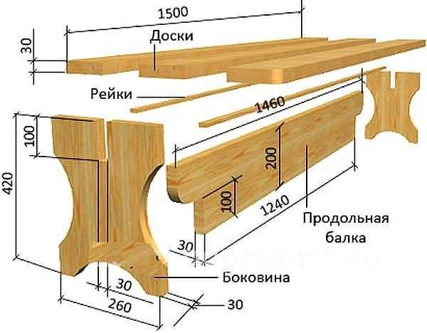 Как сделать лавку из дерева своими руками чертеж
